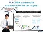 nubo media interactive communications for the long tail