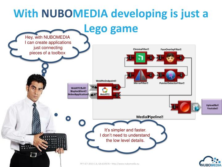 With nubo media developing is just a lego game