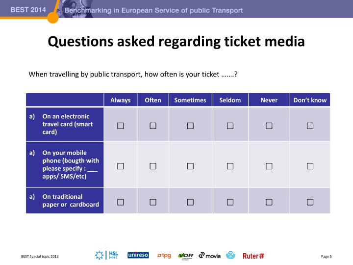 Questions asked regarding ticket media