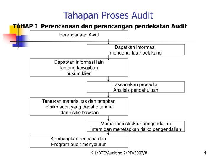 Tahapan Proses Audit