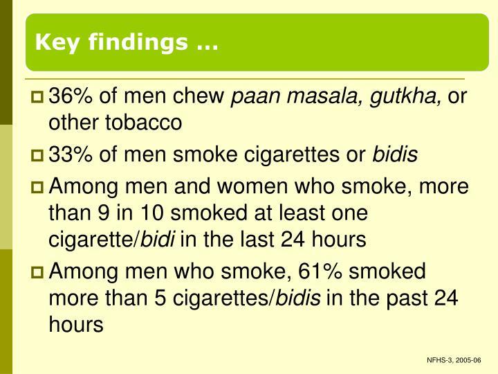 36% of men chew