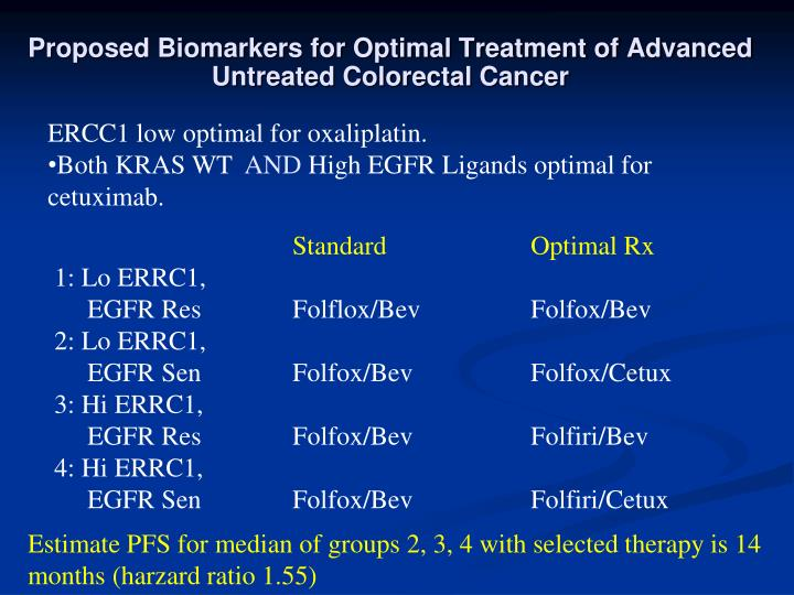 Proposed Biomarkers for Optimal Treatment of Advanced Untreated Colorectal Cancer