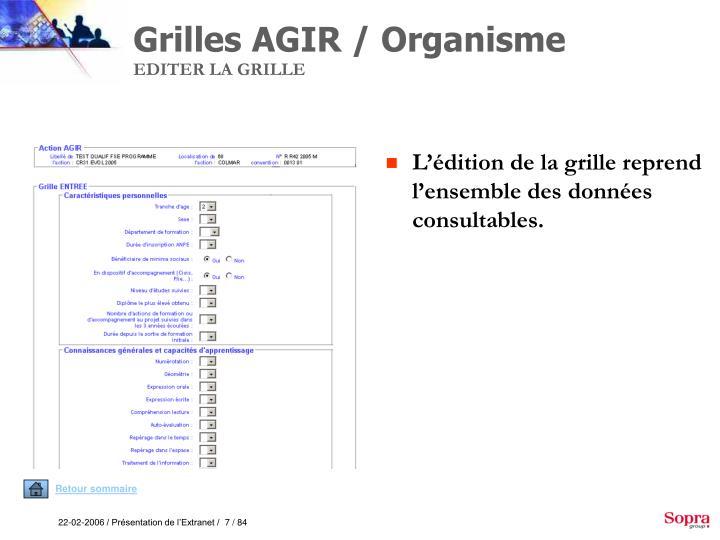 Grilles AGIR / Organisme