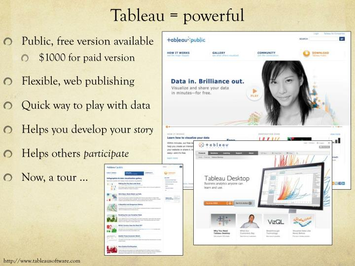 Tableau = powerful