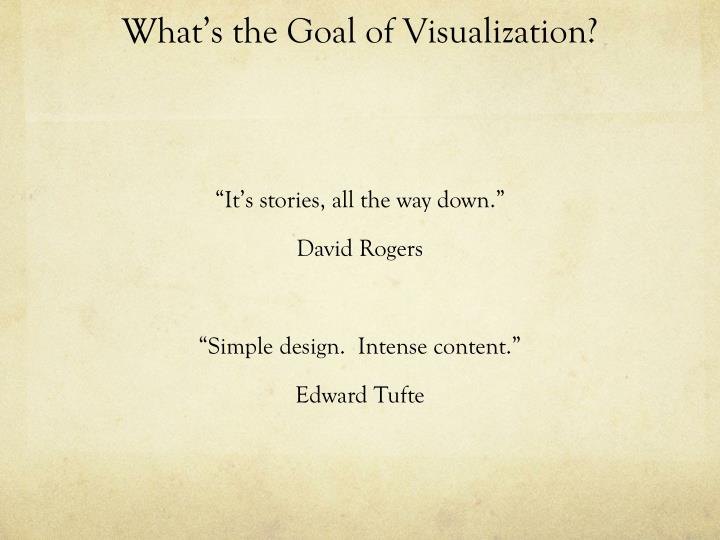What's the Goal of Visualization?
