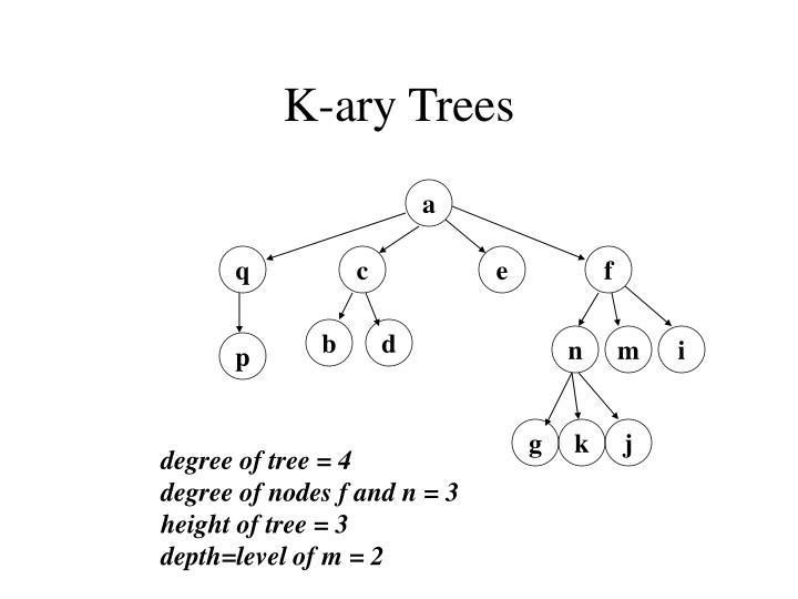 K-ary Trees