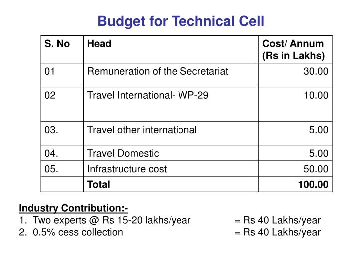 Budget for Technical Cell