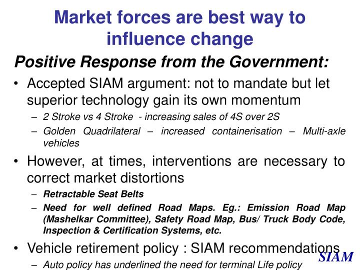 Market forces are best way to