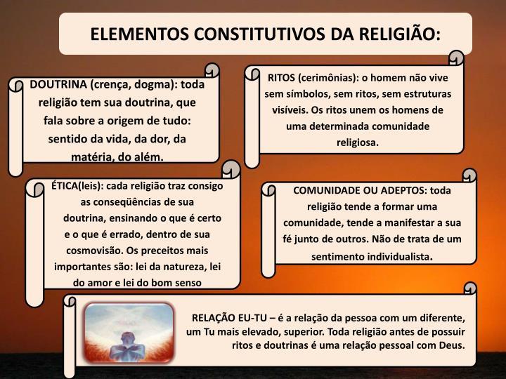 ELEMENTOS CONSTITUTIVOS DA RELIGIÃO: