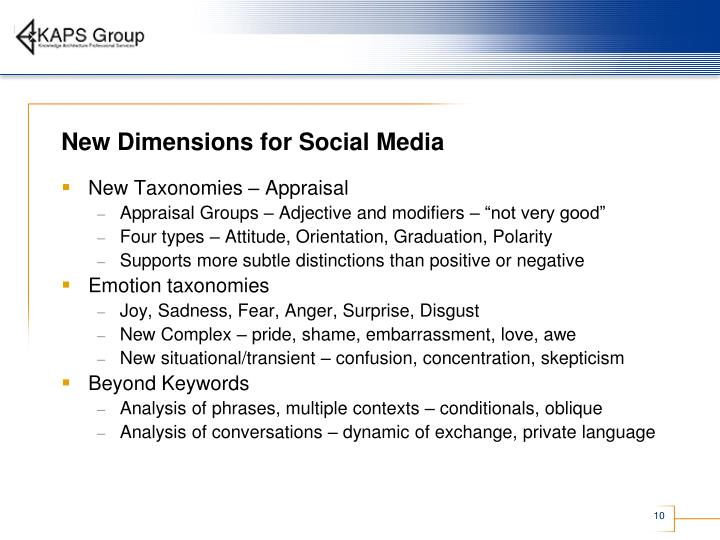 New Dimensions for Social Media