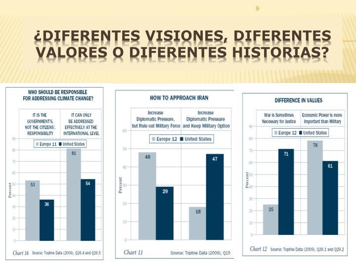 ¿Diferentes visiones, diferentes valores o diferentes historias?