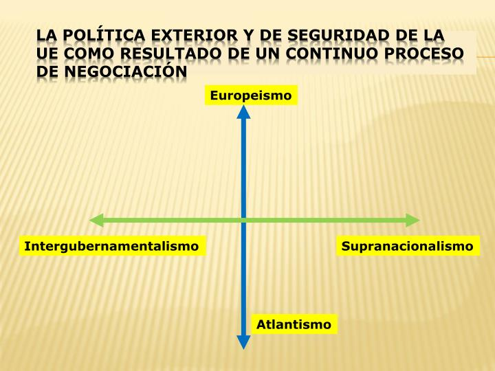 La política exterior y de seguridad de la UE como resultado de un continuo proceso de negociación