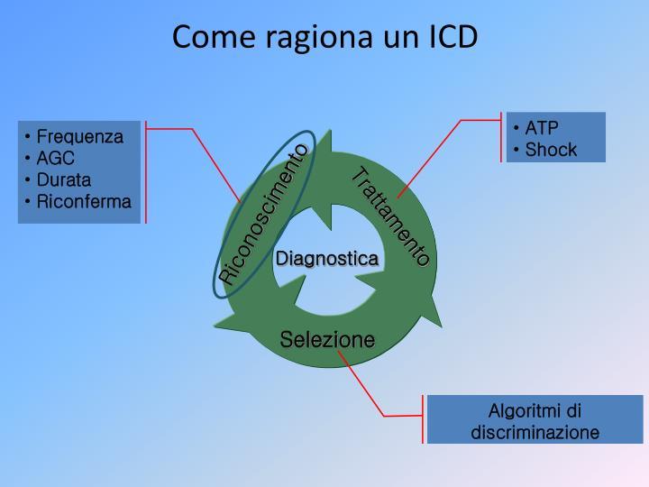 Come ragiona un ICD