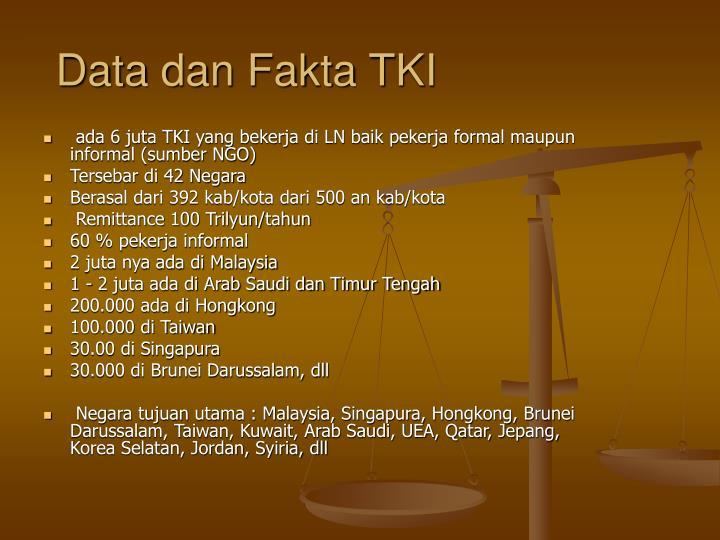 Data dan Fakta TKI