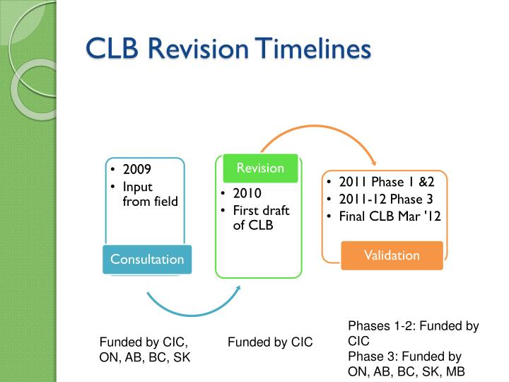Clb revision timelines