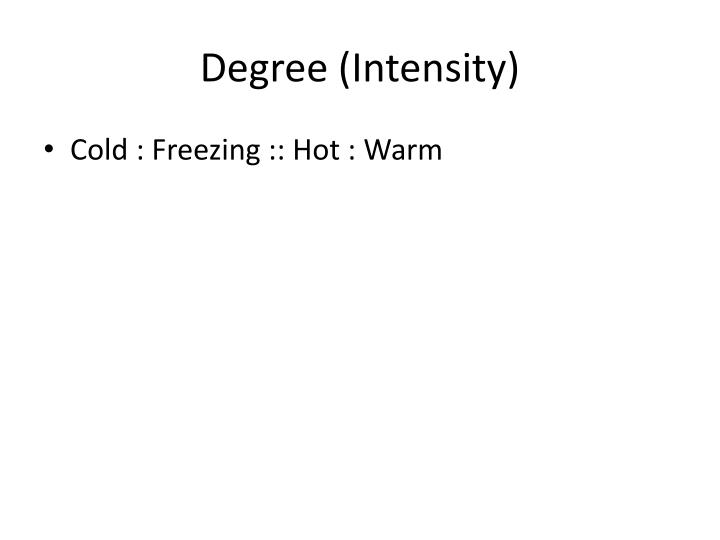 Degree (Intensity)