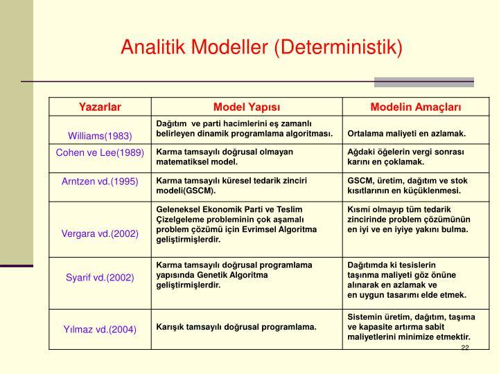 Analitik Modeller (Deterministik)