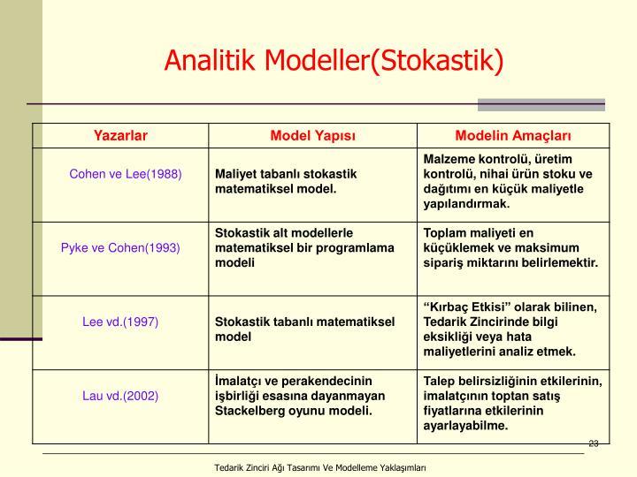 Analitik Modeller(Stokastik)