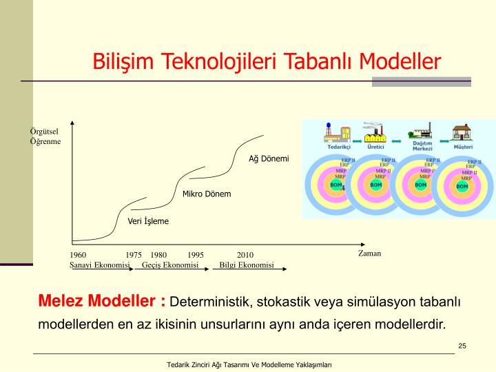 Bilişim Teknolojileri Tabanlı Modeller