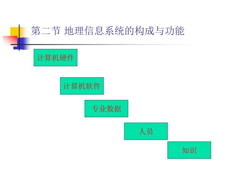 第二节 地理信息系统的构成与功能