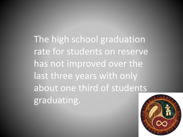 The high school graduation rate for students on reserve