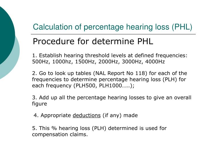 Calculation of percentage hearing loss (PHL)