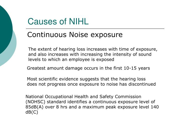 Causes of NIHL