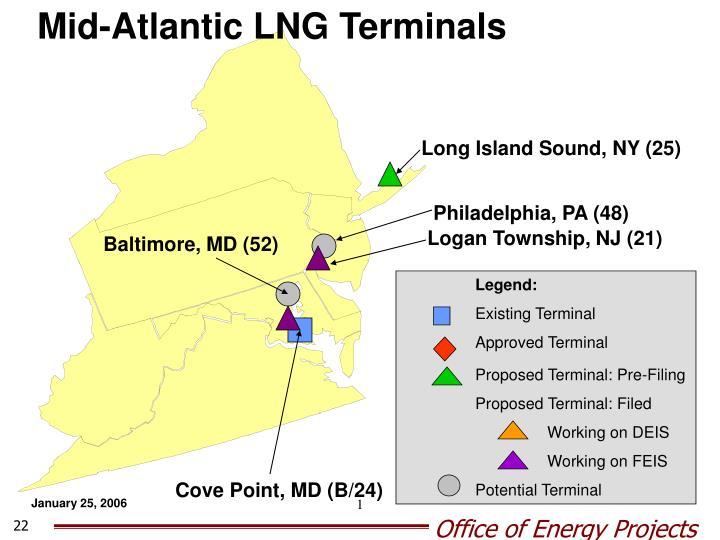 Mid-Atlantic LNG Terminals