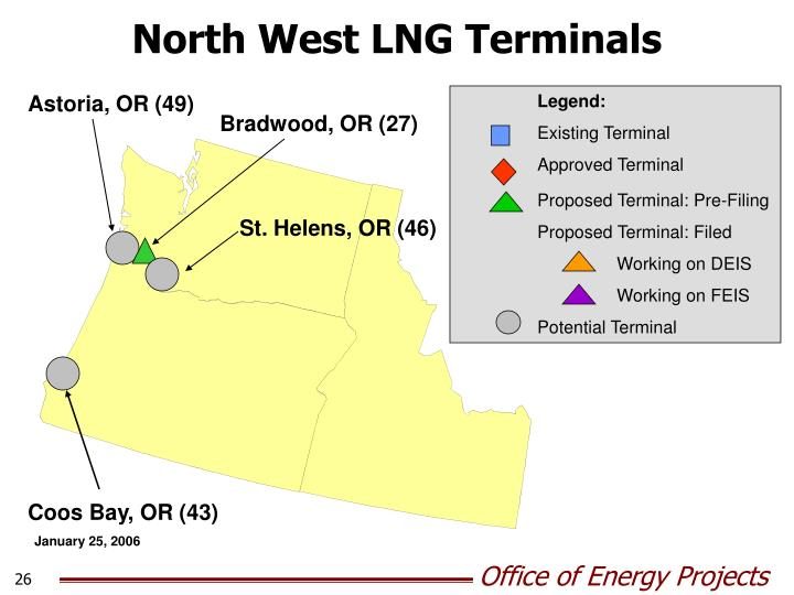 North West LNG Terminals