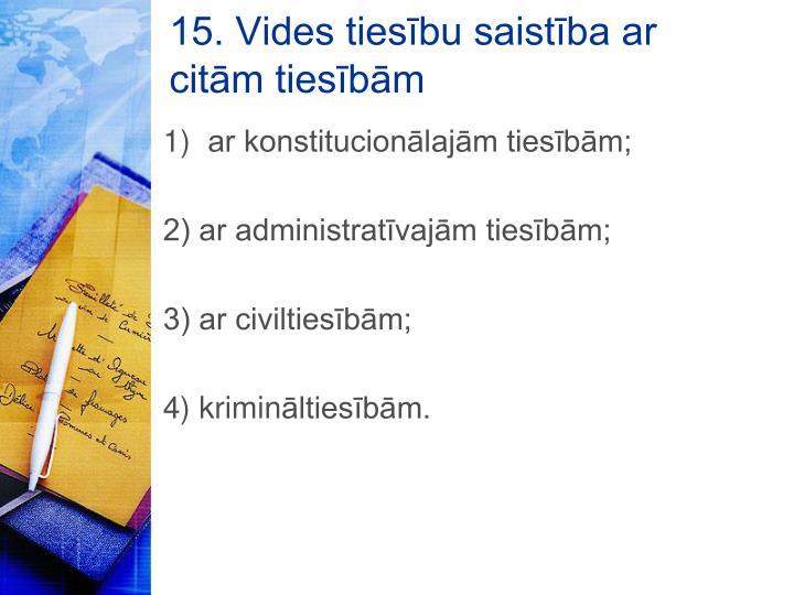 15. Vides tiesību saistība ar citām tiesībām
