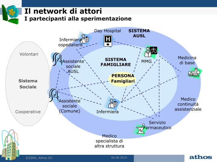 Il network di attori
