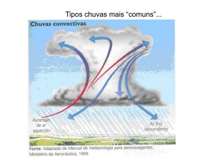 """Tipos chuvas mais """"comuns""""..."""