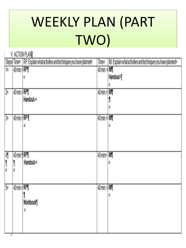 WEEKLY PLAN (PART TWO)