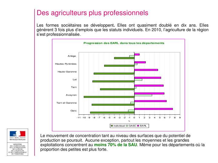 Des agriculteurs plus professionnels