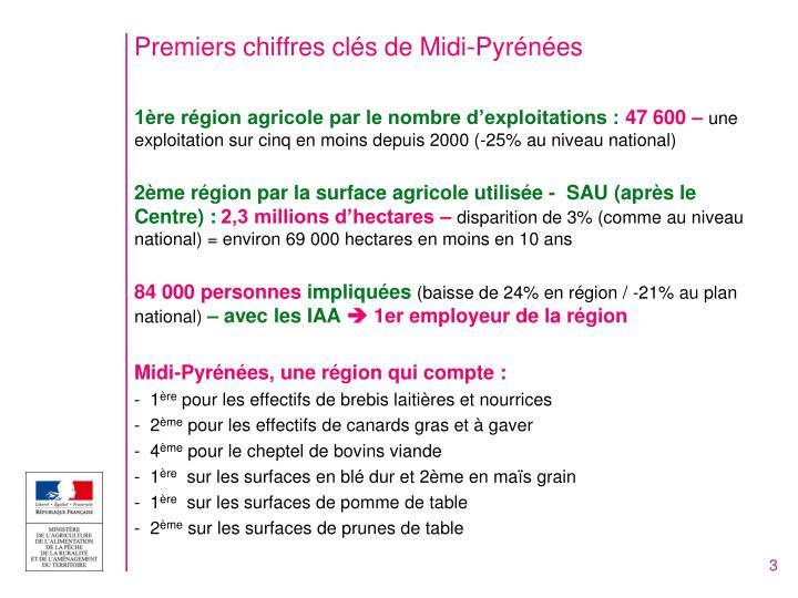 Premiers chiffres clés de Midi-Pyrénées