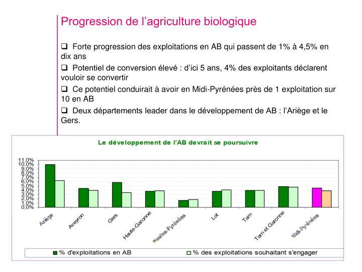 Progression de l'agriculture biologique