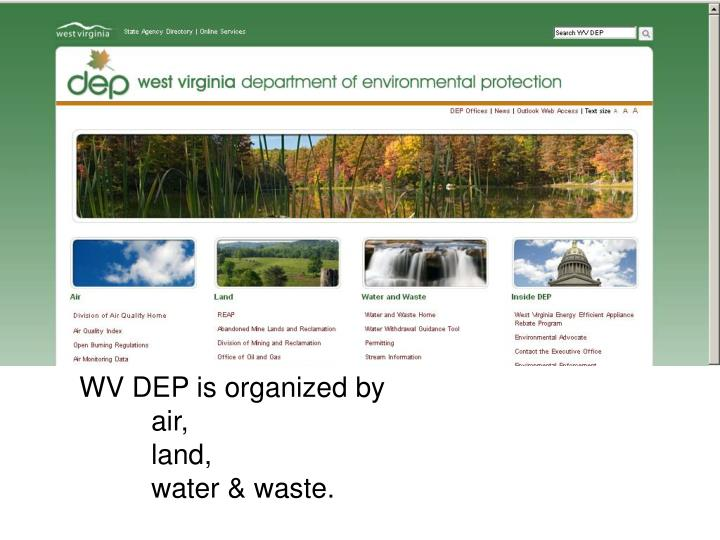 WV DEP is organized by
