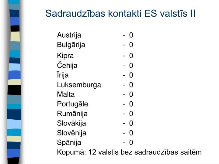 Sadraudzības kontakti ES valstīs