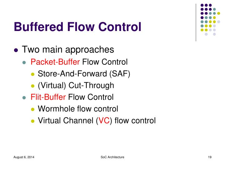Buffered Flow Control