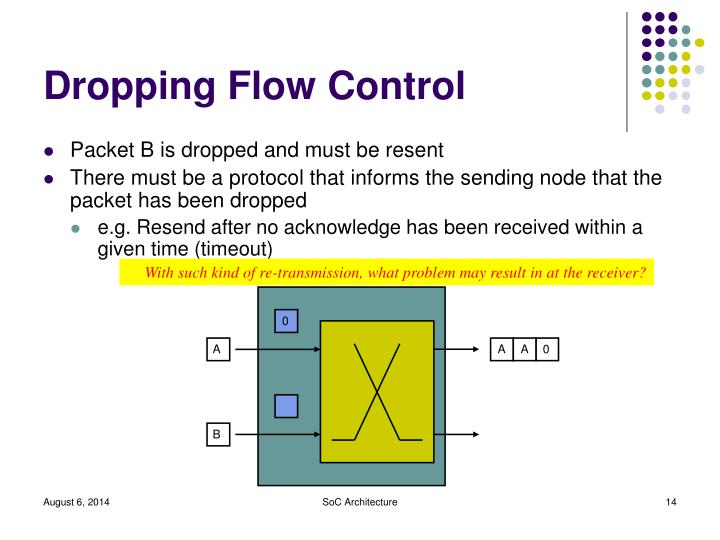 Dropping Flow Control