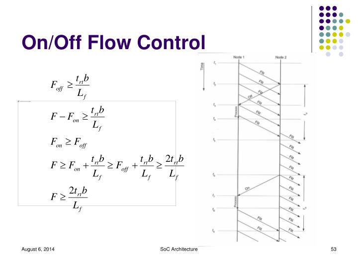 On/Off Flow Control