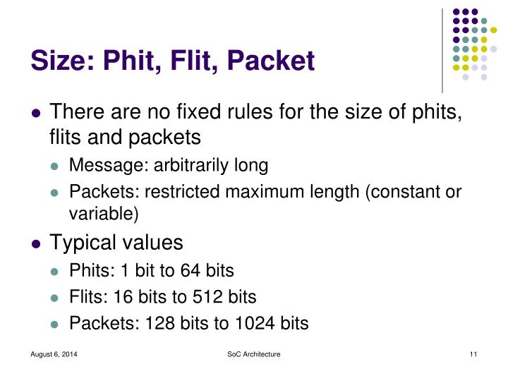 Size: Phit, Flit, Packet