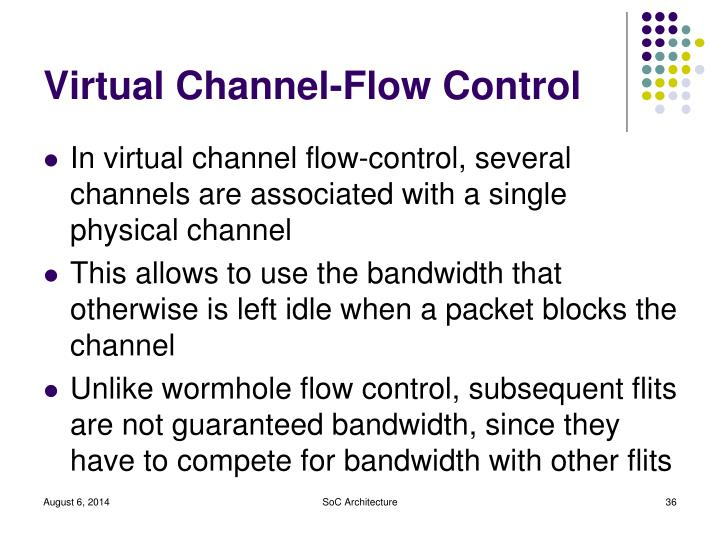 Virtual Channel-Flow Control