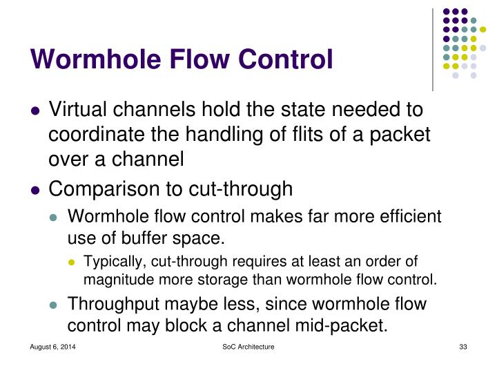 Wormhole Flow Control