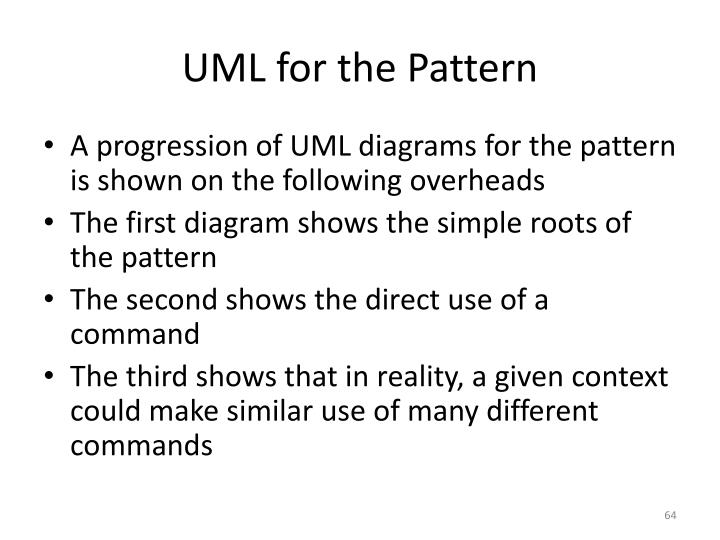 UML for the Pattern