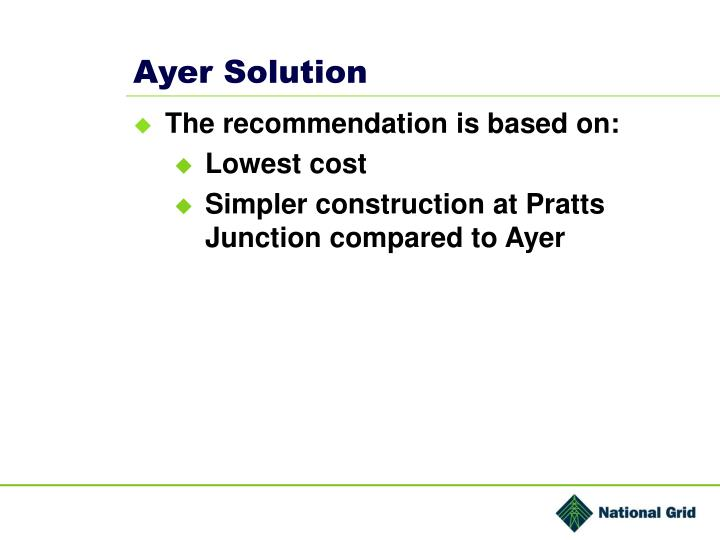 Ayer Solution
