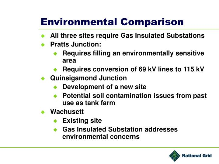 Environmental Comparison
