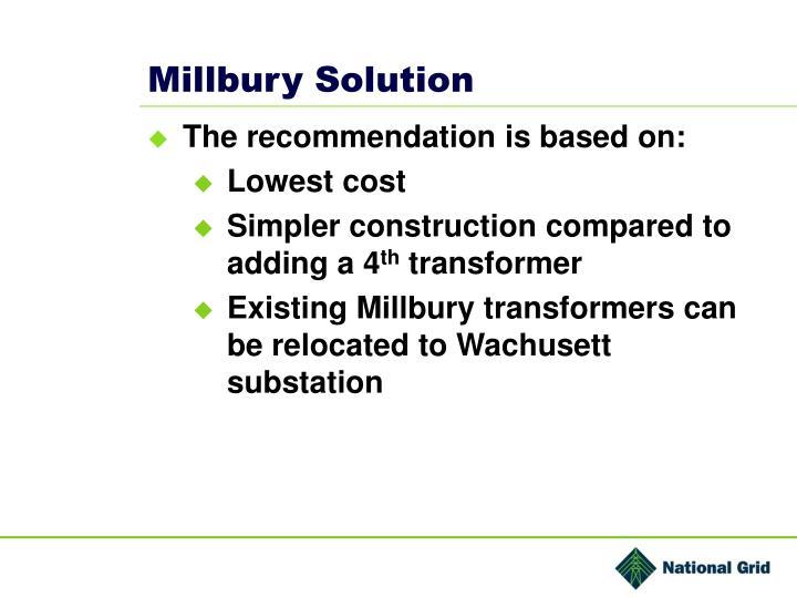 Millbury Solution