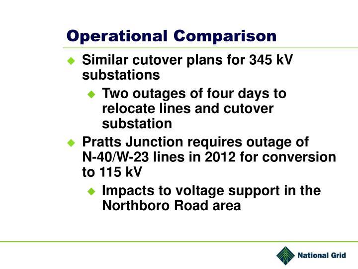 Operational Comparison