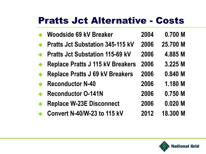 Pratts Jct Alternative - Costs